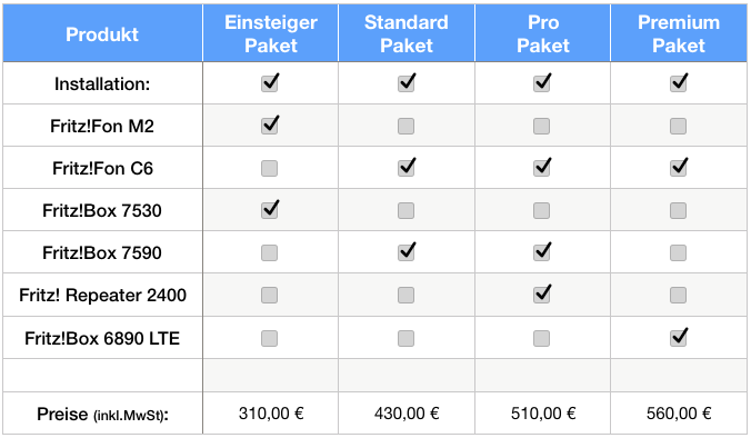 Deutsche Glasfaser Paket Preise v2